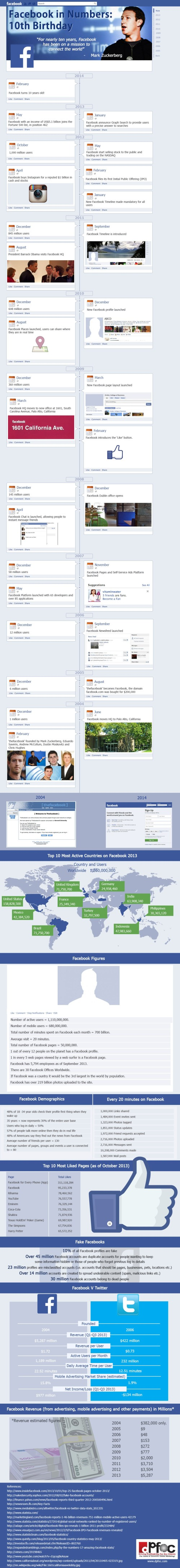 facebook-infographic2